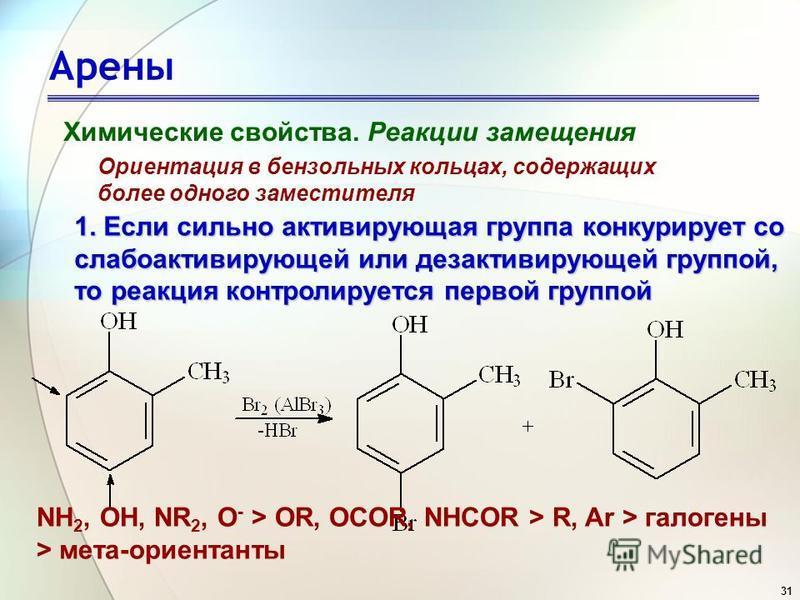 31 Арены Химические свойства. Реакции замещения Ориентация в бензольных кольцах, содержащих более одного заместителя 1. Если сильно активирующая группа конкурирует со слабоактивирующей или дезактивирующей группой, то реакция контролируется первой гру