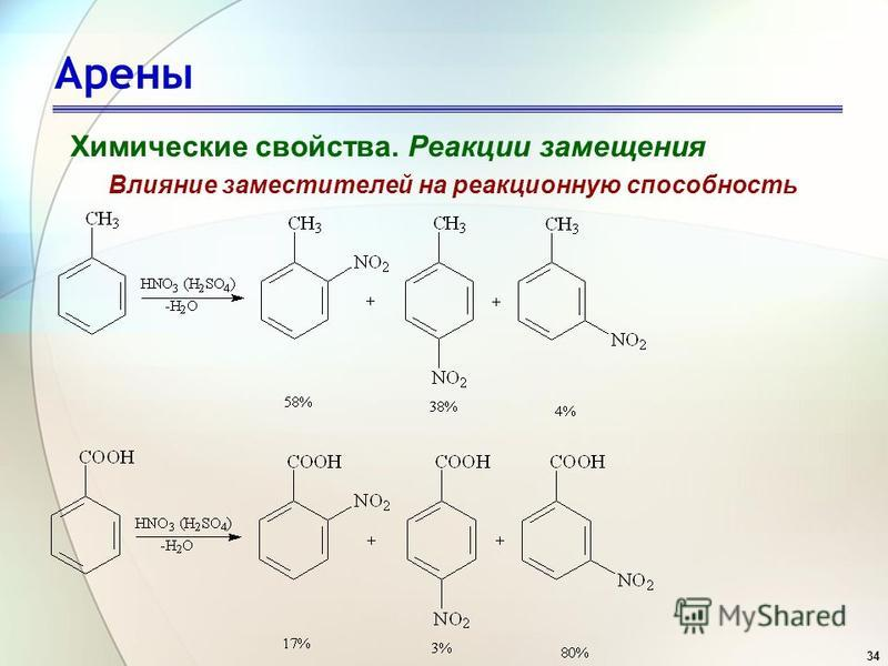 34 Арены Химические свойства. Реакции замещения Влияние заместителей на реакционную способность