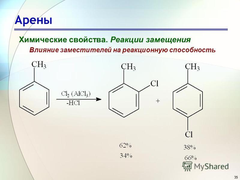 35 Арены Химические свойства. Реакции замещения Влияние заместителей на реакционную способность