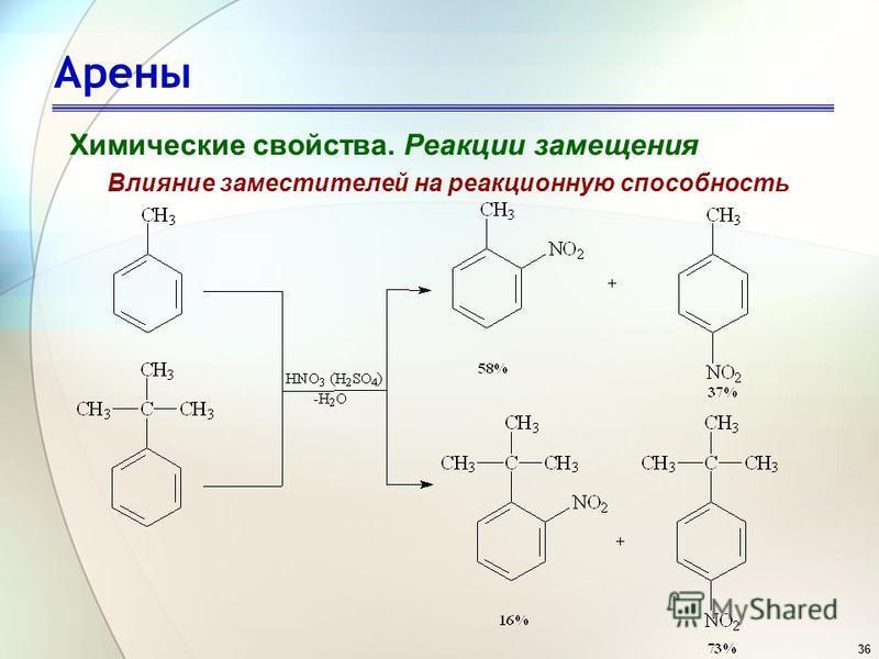 36 Арены Химические свойства. Реакции замещения Влияние заместителей на реакционную способность