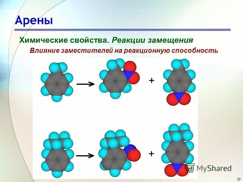 37 Арены Химические свойства. Реакции замещения Влияние заместителей на реакционную способность