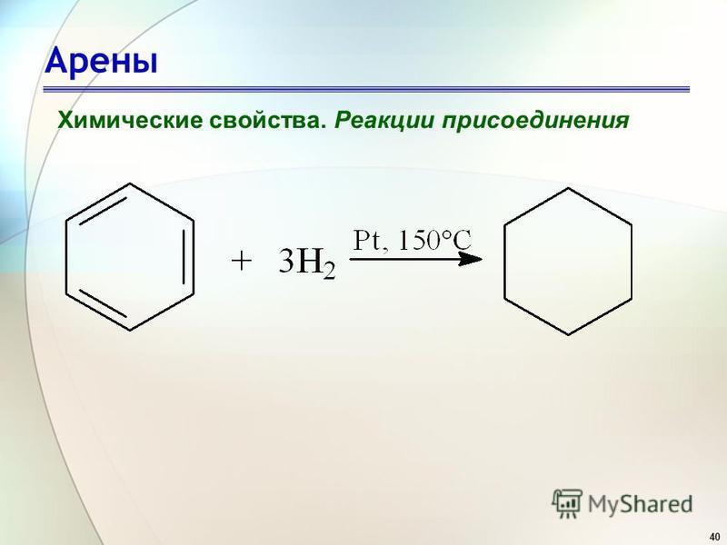 40 Арены Химические свойства. Реакции присоединения