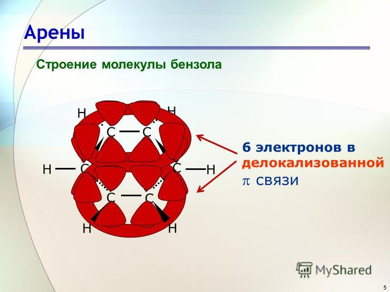 5 Арены Строение молекулы бензола CC C C C C H H H H H H 6 электронов в делокализованной связи