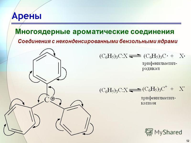 52 Арены Многоядерные ароматические соединения Соединения с неконденсированными бензольными ядрами