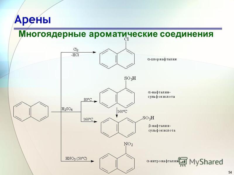 54 Арены Многоядерные ароматические соединения