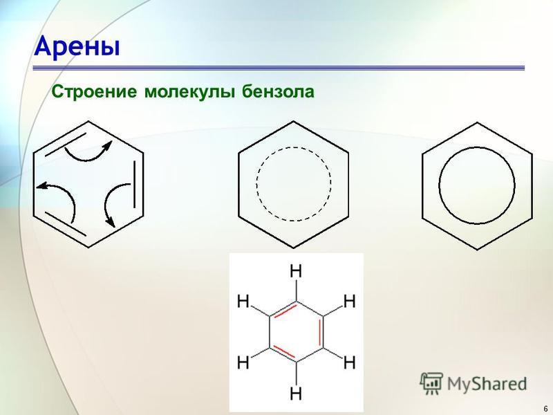 6 Арены Строение молекулы бензола