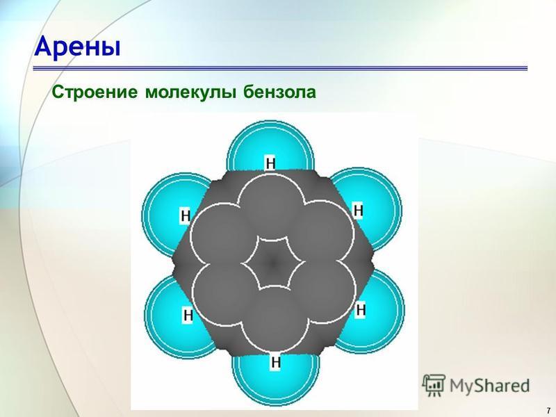 7 Арены Строение молекулы бензола