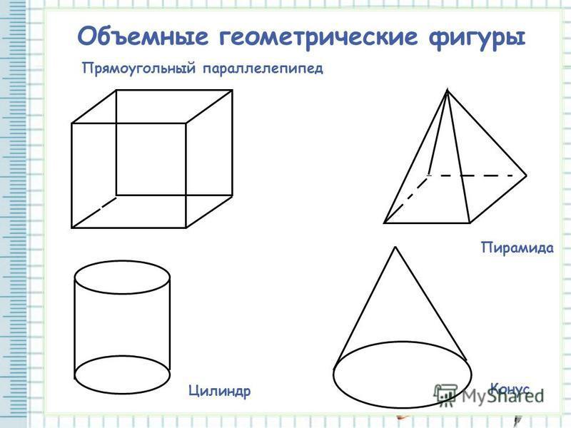 Прямоугольный параллелепипед Пирамида Конус Цилиндр Объемные геометрические фигуры
