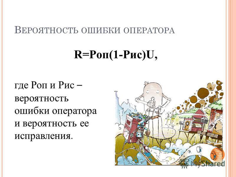 В ЕРОЯТНОСТЬ ОШИБКИ ОПЕРАТОРА где Роп и Рис – вероятность ошибки оператора и вероятность ее исправления. R=Poп(1-Pис)U,