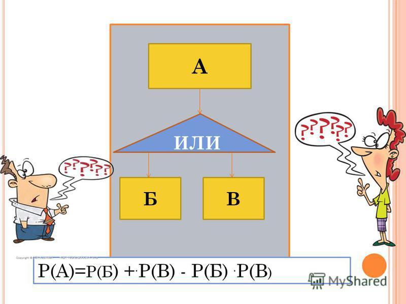 А ИЛИ БВ Р(А)= Р(Б ) +. Р(В) - Р(Б). Р(В )