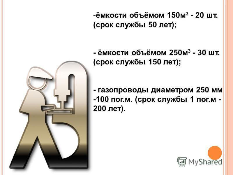 -ёмкости объёмом 150 м 3 - 20 шт. (срок службы 50 лет); - ёмкости объёмом 250 м 3 - 30 шт. (срок службы 150 лет); - газопроводы диаметром 250 мм -100 пог.м. (срок службы 1 пог.м - 200 лет).