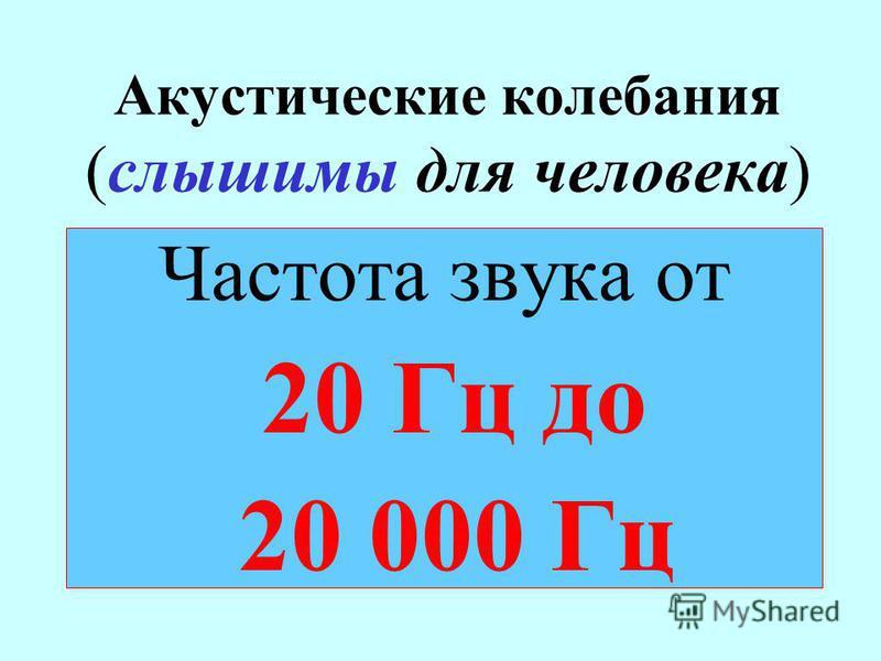 Акустические колебания (слышимы для человека) Частота звука от 20 Гц до 20 000 Гц