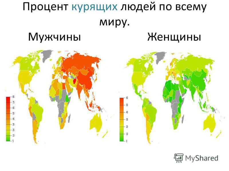 Процент курящих людей по всему миру. Мужчины Женщины