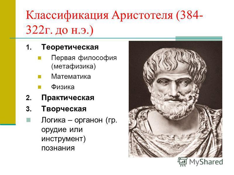 Классификация Аристотеля (384- 322 г. до н.э.) 1. Теоретическая Первая философия (метафизика) Математика Физика 2. Практическая 3. Творческая Логика – органон (гр. орудие или инструмент) познания