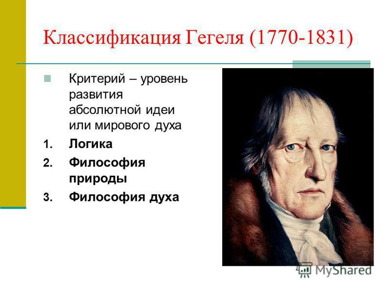 Классификация Гегеля (1770-1831) Критерий – уровень развития абсолютной идеи или мирового духа 1. Логика 2. Философия природы 3. Философия духа
