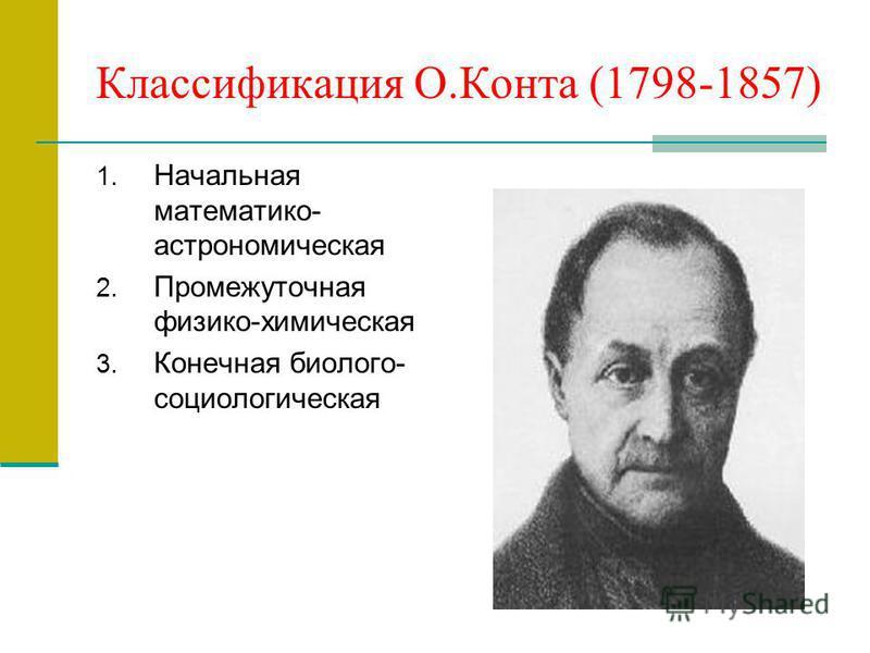 Классификация О.Конта (1798-1857) 1. Начальная математико- астрономическая 2. Промежуточная физико-химическая 3. Конечная биолого- социологическая