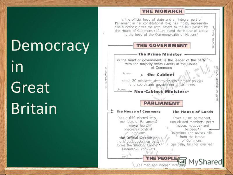 Democracy in Great Britain