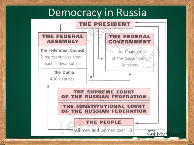 Democracy in Russia