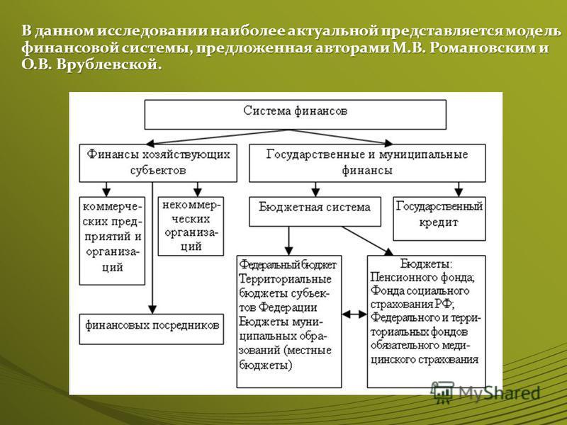 В данном исследовании наиболее актуальной представляется модель финансовой системы, предложенная авторами М.В. Романовским и О.В. Врублевской.