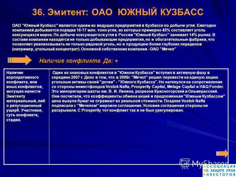 36. Эмитент: ОАО ЮЖНЫЙ КУЗБАСС ОАО