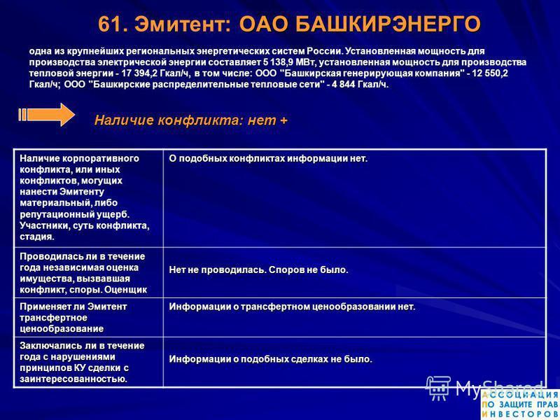 ОАО БАШКИРЭНЕРГО 61. Эмитент: ОАО БАШКИРЭНЕРГО одна из крупнейших региональных энергетических систем России. Установленная мощность для производства электрической энергии составляет 5 138,9 МВт, установленная мощность для производства тепловой энерги