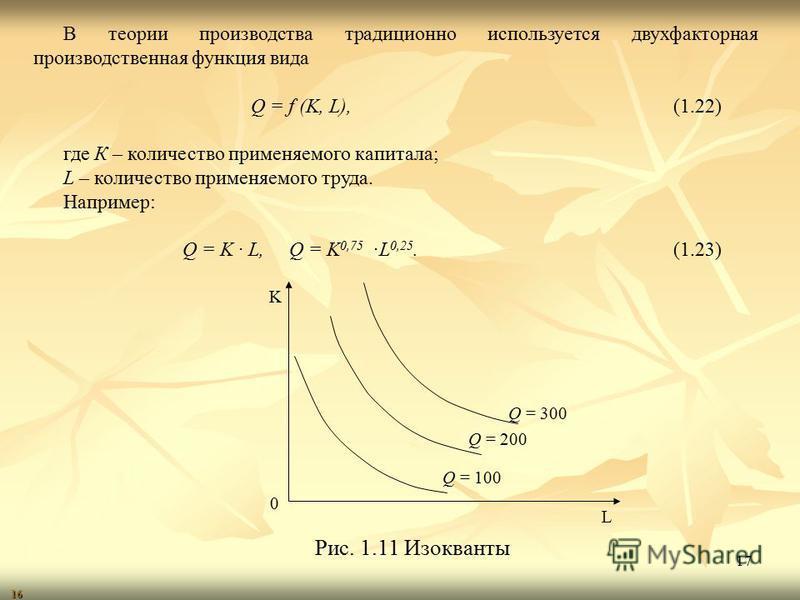 17 16 В теории производства традиционно используется двухфакторная производственная функция вида Q = f (K, L),(1.22) где К – количество применяемого капитала; L – количество применяемого труда. Например: Q = K · L, Q = K 0,75 ·L 0,25.(1.23) K L 0 Q =