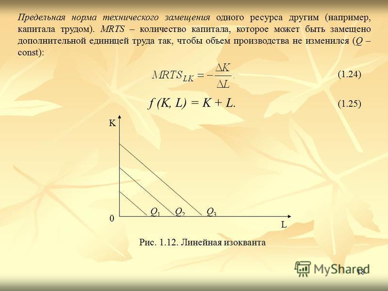 18 Предельная норма технического замещения одного ресурса другим (например, капитала трудом). MRTS – количество капитала, которое может быть замещено дополнительной единицей труда так, чтобы объем производства не изменился (Q – const): (1.24) f (K, L