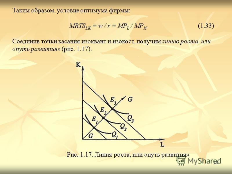 23 Таким образом, условие оптимума фирмы: MRTS LK = w / r = MP L / MP K. (1.33) Соединив точки касания изоквант и изокост, получим линию роста, или «путь развития» (рис. 1.17). Рис. 1.17. Линия роста, или «путь развития»