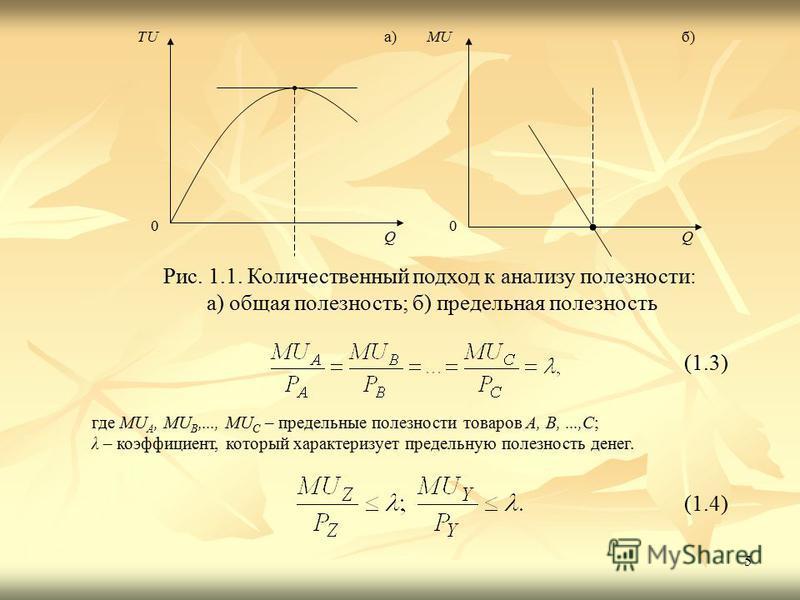 5 0 TU Q а) 0 МU Q б) Рис. 1.1. Количественный подход к анализу полезности: а) общая полезность; б) предельная полезность где MU А, MU B,..., MU C – предельные полезности товаров А, В,...,С; λ – коэффициент, который характеризует предельную полезност