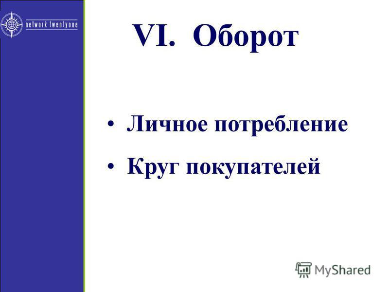 VI. Оборот Личное потребление Круг покупателей