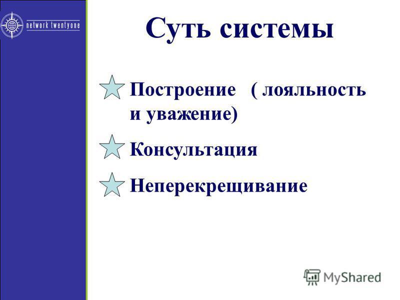 Суть системы Построение ( лояльность и уважение) Консультация Неперекрещивание