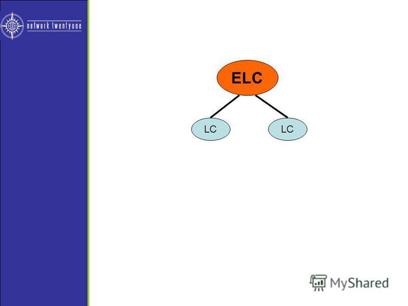 LC ELC