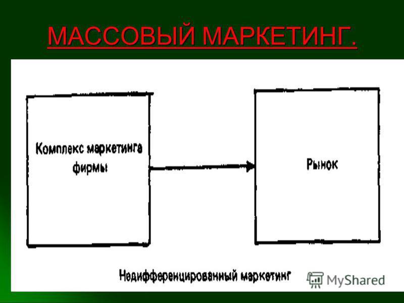 МАССОВЫЙ МАРКЕТИНГ.