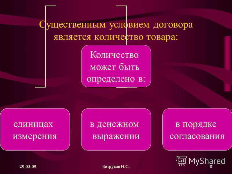 29.05.09Безруков И.С.8 Существенным условием договора является количество товара: Количество может быть определено в: единицах измерения в денежном выражении в порядке согласования