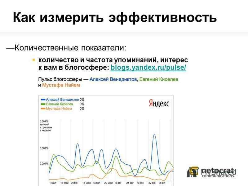 Как измерить эффективность Количественные показатели: количество и частота упоминаний, интерес к вам в блогосфере: blogs.yandex.ru/pulse/blogs.yandex.ru/pulse/