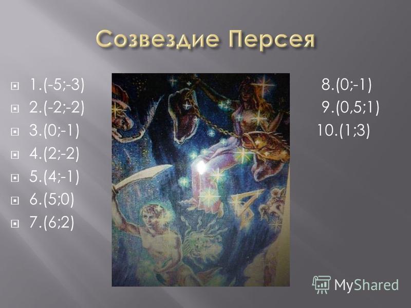 1.(-5;-3) 8.(0;-1) 2.(-2;-2) 9.(0,5;1) 3.(0;-1) 10.(1;3) 4.(2;-2) 5.(4;-1) 6.(5;0) 7.(6;2)