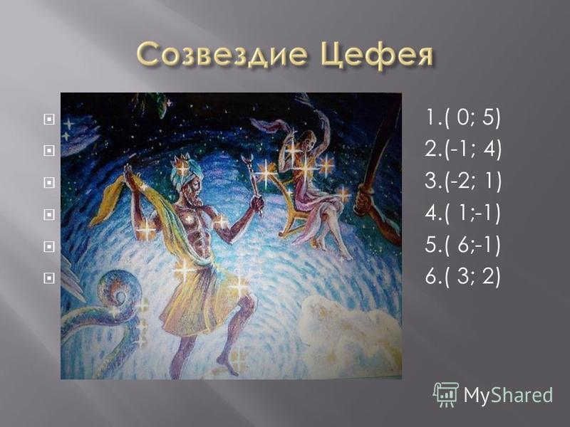 1.( 0; 5) 2.(-1; 4) 3.(-2; 1) 4.( 1;-1) 5.( 6;-1) 6.( 3; 2)