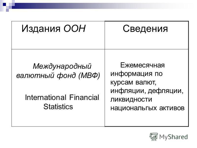 Издания ООН Сведения Международный валютный фонд (МВФ) International Financial Statistics Ежемесячная информация по курсам валют, инфляции, дефляции, ликвидности национальных активов