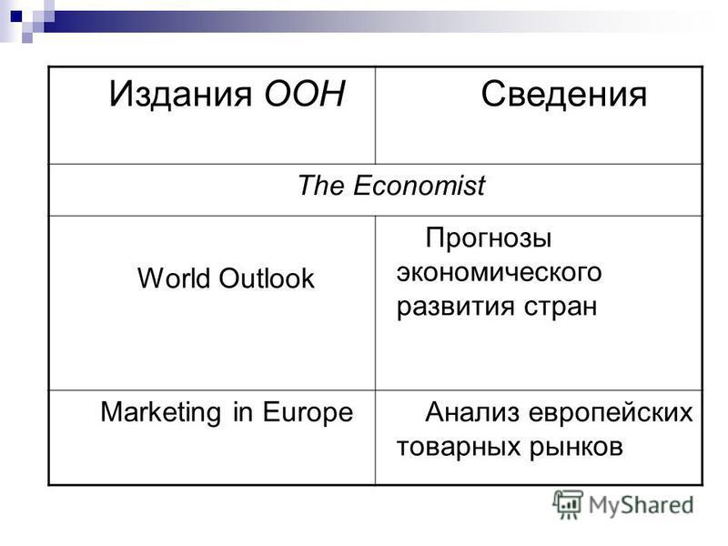 Издания ООН Сведения The Economist World Outlook Прогнозы экономического развития стран Marketing in Europe Анализ европейских товарных рынков