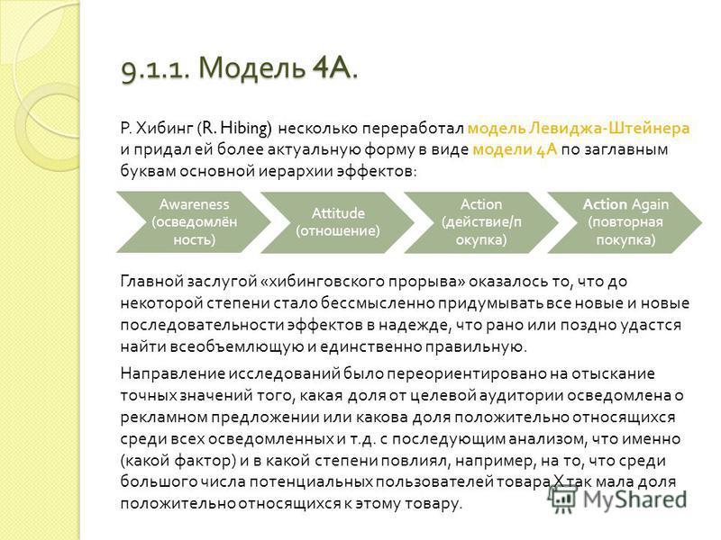 9.1.1. Модель иерархии эффектов. I информативная стадия II стадия формирования отношений III поведенческая стадия Известность товара Оценка товара Покупка Знание о товаре (поиск информации) Выработка предпочтения Убежденность