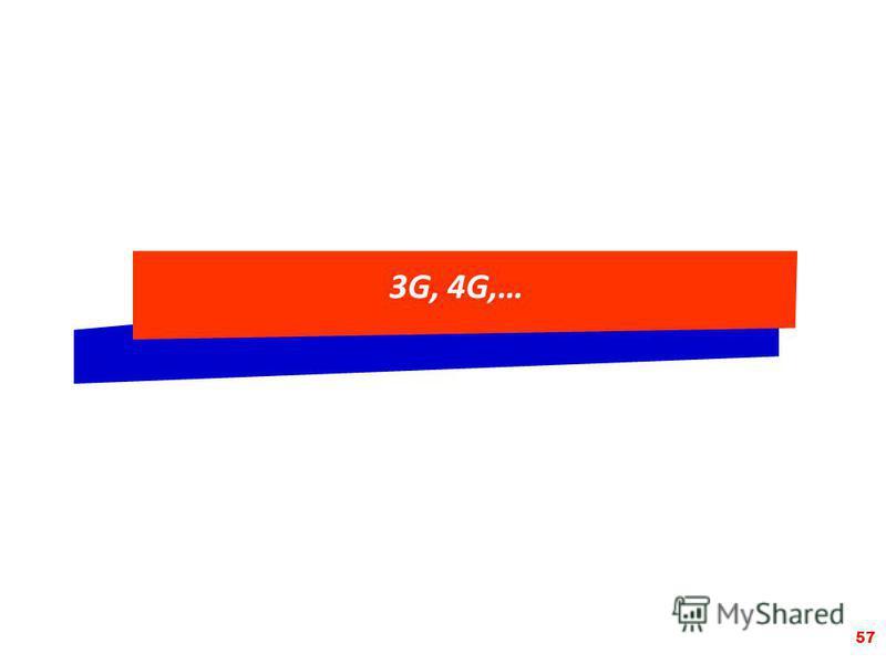 3G, 4G,… 57