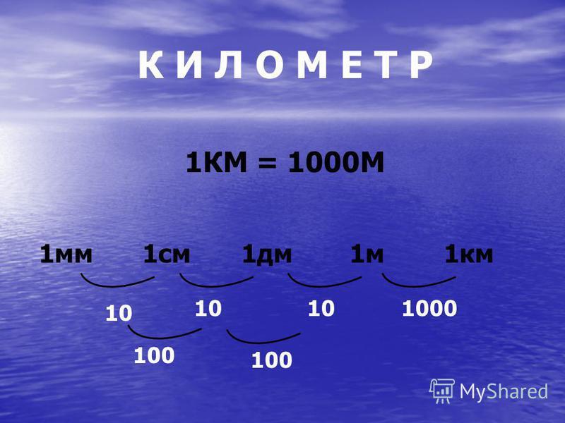 К И Л О М Е Т Р 1КМ = 1000М 1 мм 1 см 1 дм 1 м 1 км 10 1000 100