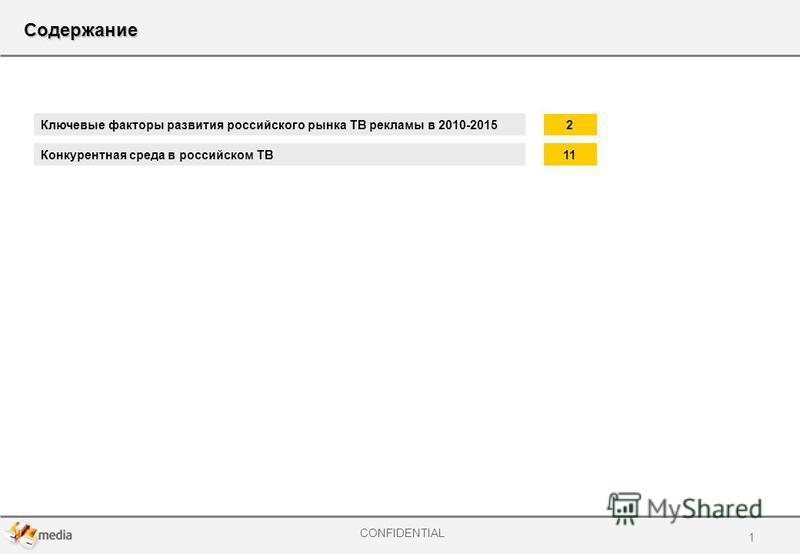 CONFIDENTIAL Содержание Конкурентная среда в российском ТВ Ключевые факторы развития российского рынка ТВ рекламы в 2010-2015 2 1 1