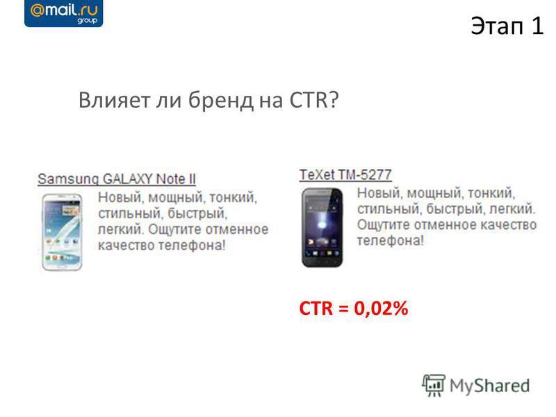 Влияет ли бренд на CTR? Этап 1 CTR = 0,02%