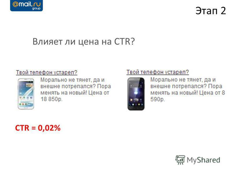 Влияет ли цена на CTR? Этап 2 CTR = 0,02%