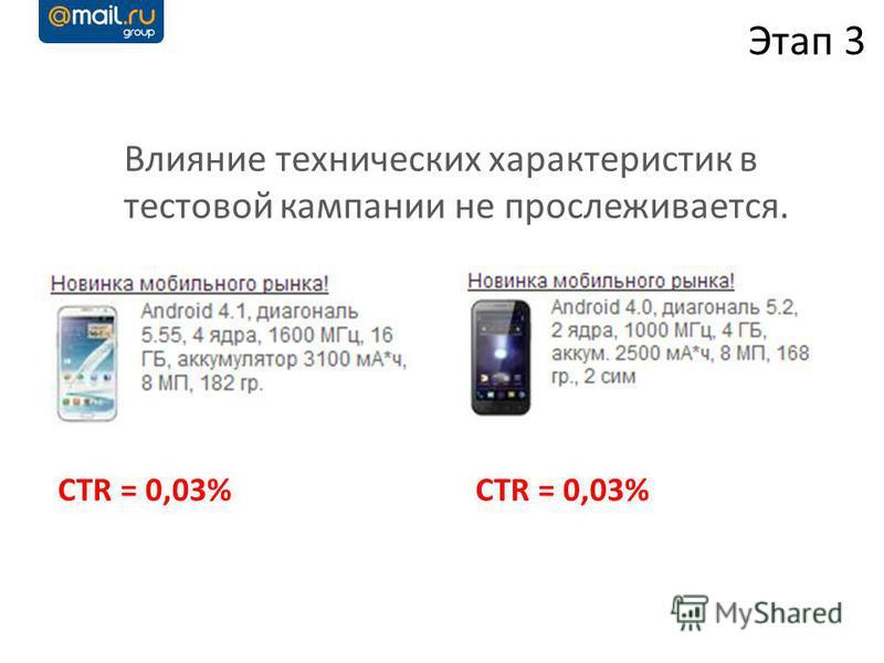 Влияние технических характеристик в тестовой кампании не прослеживается. Этап 3 CTR = 0,03%