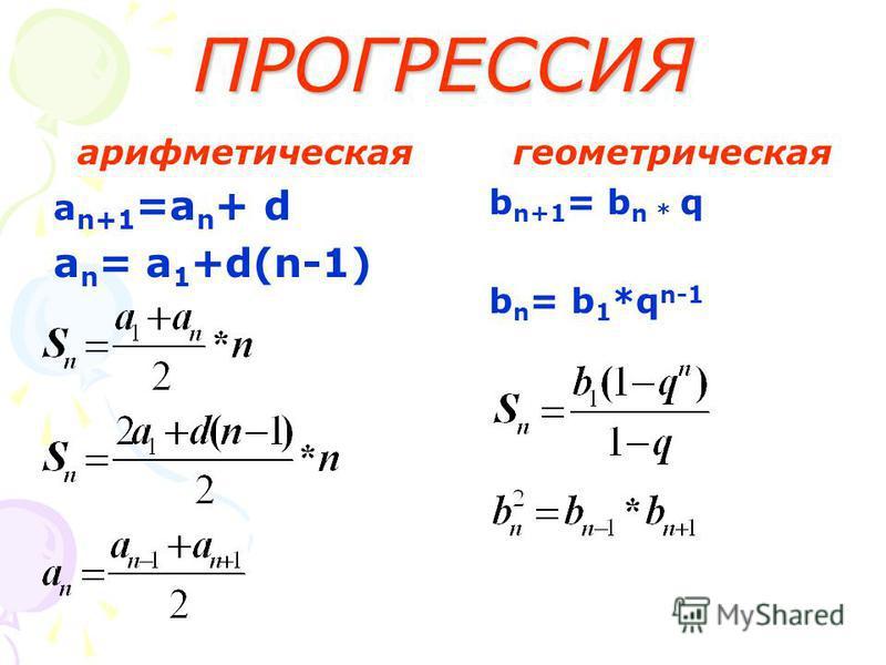 ПРОГРЕССИЯ арифметическая а n+1 =а n + d a n = a 1 +d(n-1) геометрическая b n+1 = b n * q b n = b 1 *q n-1