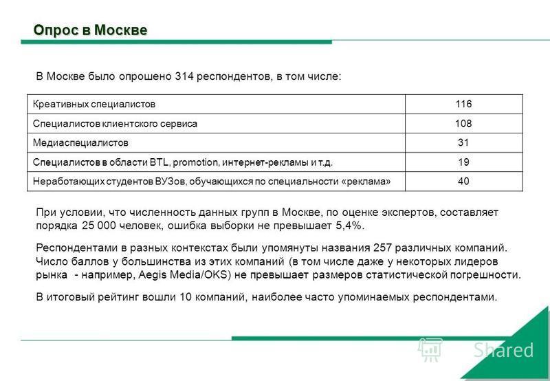 Опрос в Москве В Москве было опрошено 314 респондентов, в том числе: Креативных специалистов 116 Специалистов клиентского сервиса 108 Медиаспециалистов 31 Специалистов в области BTL, promotion, интернет-рекламы и т.д.19 Неработающих студентов ВУЗов,
