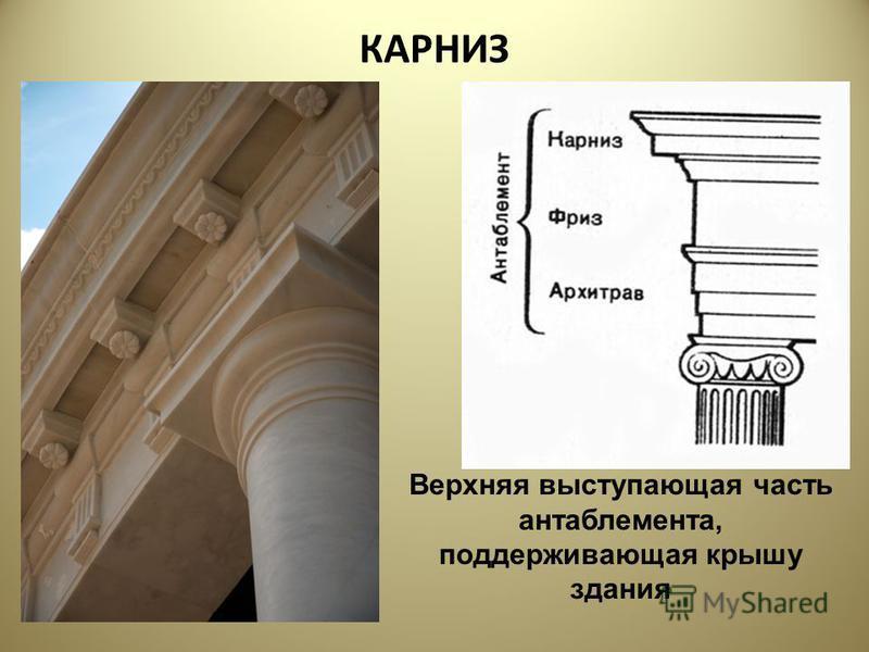 КАРНИЗ Верхняя выступающая часть антаблемента, поддерживающая крышу здания
