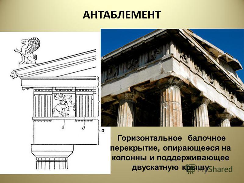 АНТАБЛЕМЕНТ Горизонтальное балочное перекрытие, опирающееся на колонны и поддерживающее двускатную крышу